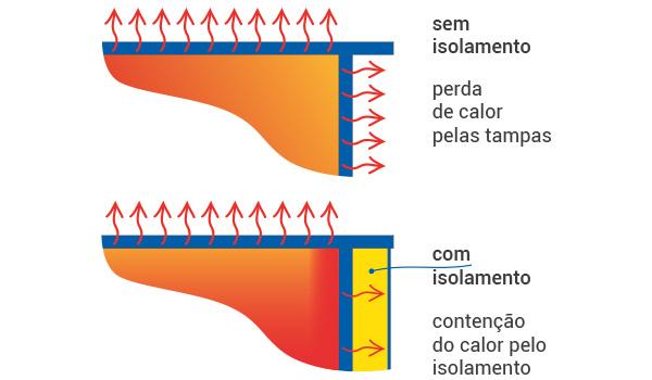 produtos-peparacao-de-massa-cilindros-secadores-detalhe-4