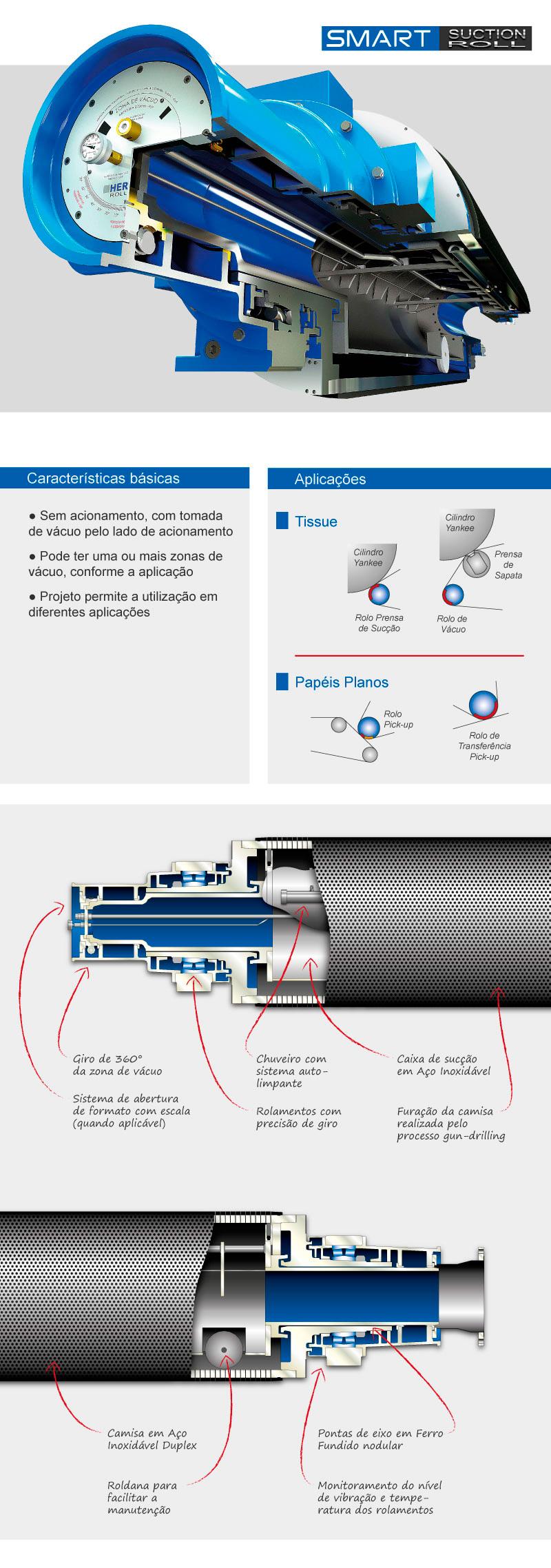 produtos-rolos-rolos-succao-detalhe-2