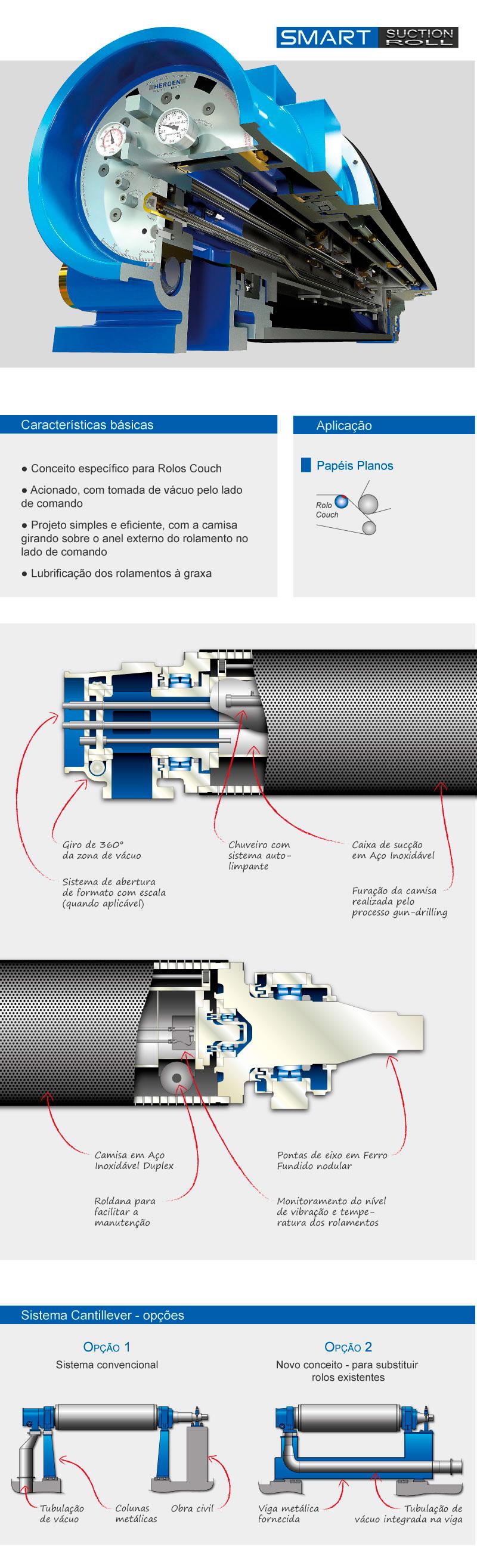 produtos-rolos-rolos-succao-detalhe-3