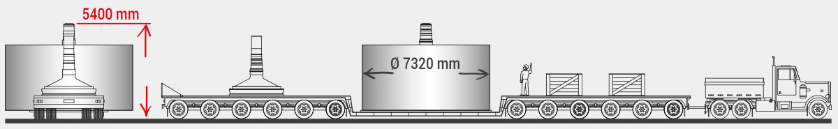 Cylinder diameter 7320 mm and 3700 mm face during transport without the journal on drive side