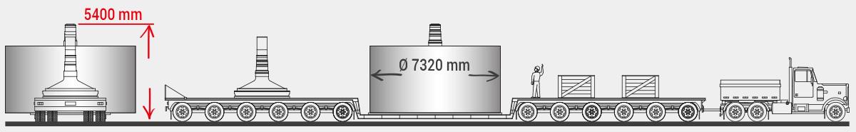 Cilindro Ø 7320mm e face de 3700mm sendo transportado sem a ponta de eixo do lado de acionamento