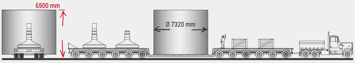 Cilindro Ø 7320mm e face de 6000mm sendo transportado sem as duas pontas de eixo